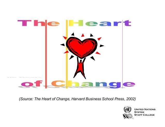 (Source: The Heart of Change, Harvard Business School Press, 2002)
