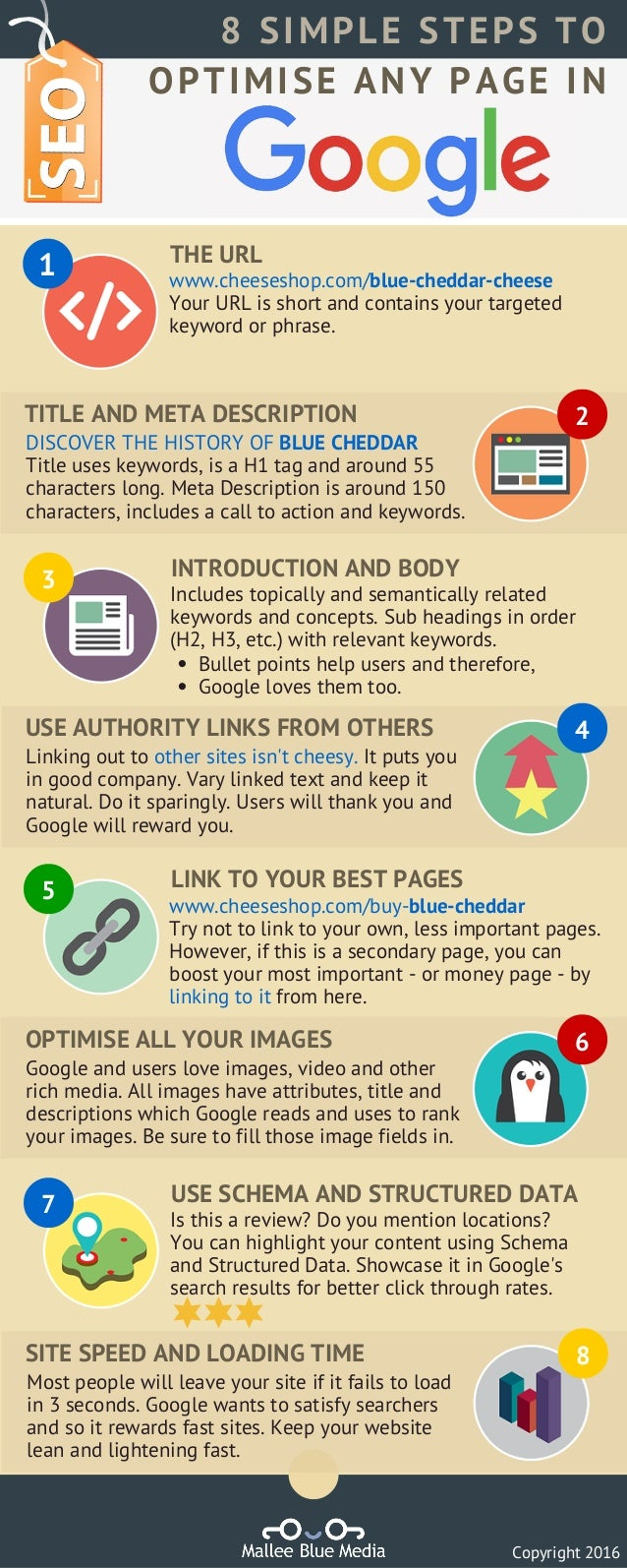 8 SIMPLE STEPS TO OPTIMISE ANY PAGE IN 5 Copyright 2016 1 www.cheeseshop.com/blue-cheddar-cheese Your URL is short and con...