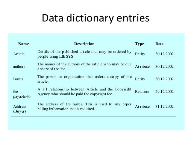 8 system models 1 for Data dictionary