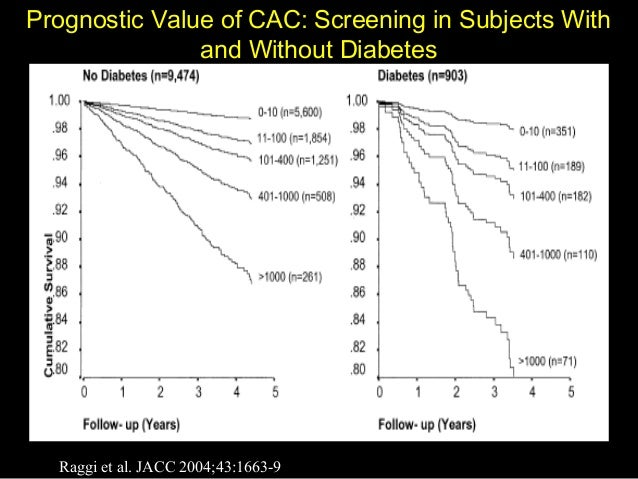 Prognostic Value of CAC: Screening in Subjects WithPrognostic Value of CAC: Screening in Subjects With and Without Diabete...
