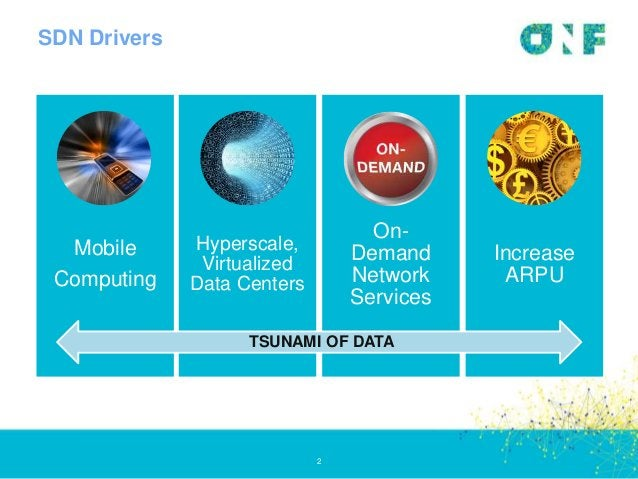 SDN Drivers 2 Mobile Computing Hyperscale, Virtualized Data Centers On- Demand Network Services Increase ARPU TSUNAMI OF D...