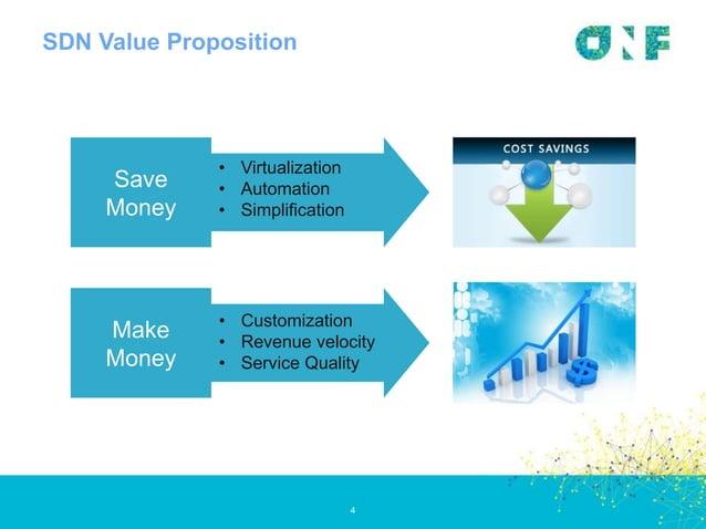 4 SDN Value Proposition Make Money • Customization • Revenue velocity • Service Quality Save Money • Virtualization • Auto...