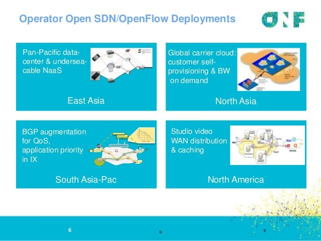 Operator Open SDN/OpenFlow Deployments 6 66 East Asia North Asia South Asia-Pac North America Pan-Pacific data- center & u...