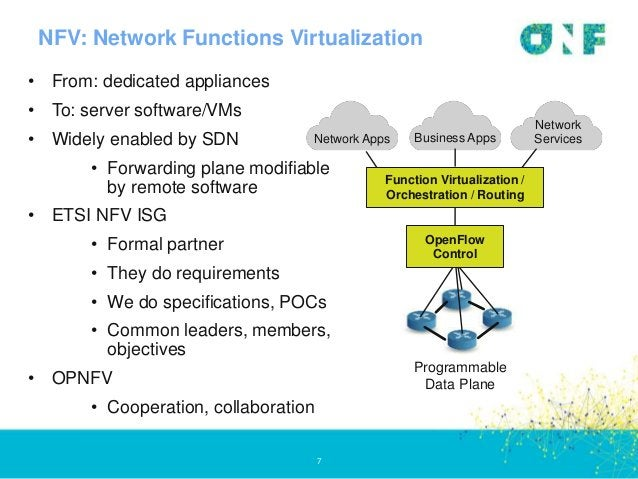 NFV: Network Functions Virtualization 7 • From: dedicated appliances • To: server software/VMs • Widely enabled by SDN • F...