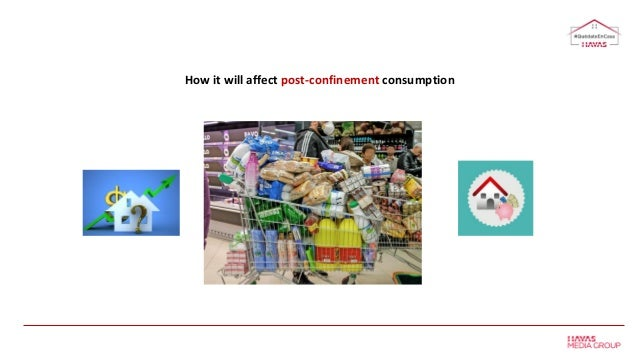 How it will affect post-confinement consumption