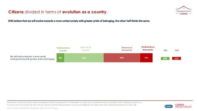 Citizens divided in terms of evolution as a country. Piensas que a partir del reciente anuncio del gobierno del inicio pro...