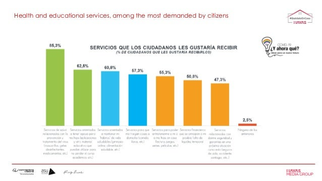 Health and educational services, among the most demanded by citizens