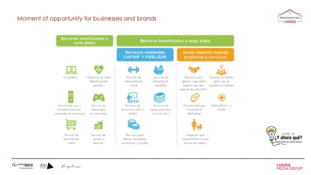 Moment of opportunity for businesses and brands