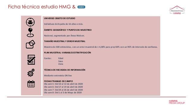 Ficha técnica estudio HMG & UNIVERSO OBJETO DE ESTUDIO Individuos de España de 16 años o más. ÁMBITO GEOGRÁFICO Y PUNTOS D...