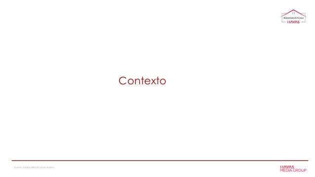 Contexto Fuente: Estudio HMG & Canal Sondeo