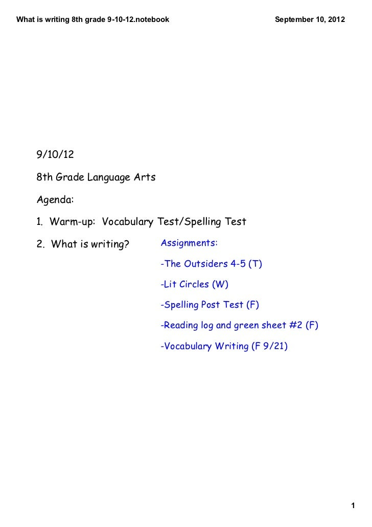 Whatiswriting8thgrade91012.notebook                       September10,2012     9/10/12     8th Grade Language Art...