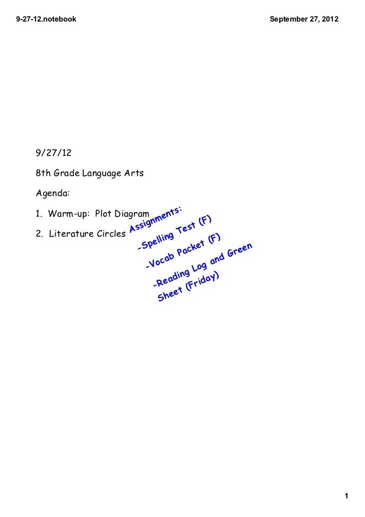 92712.notebook                                                  September27,2012     9/27/12     8th Grade Language Ar...
