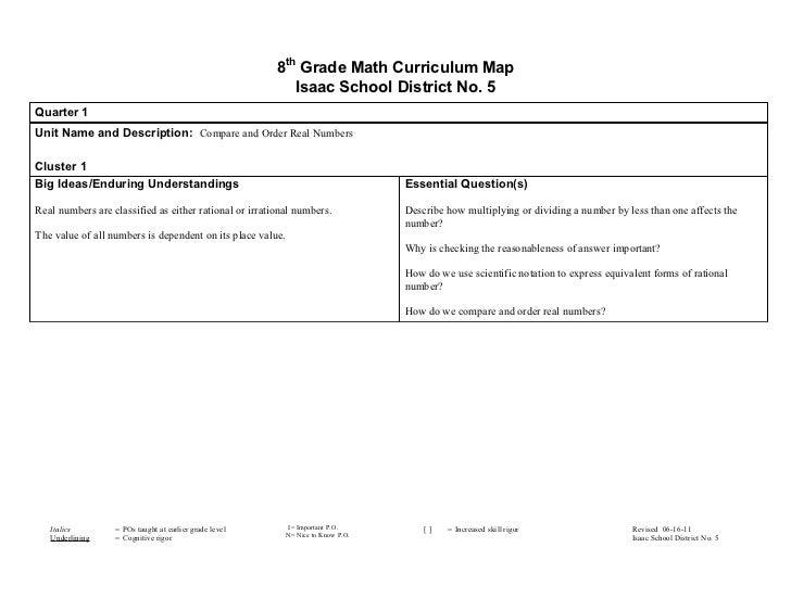 th                                                        8 Grade Math Curriculum Map                                     ...