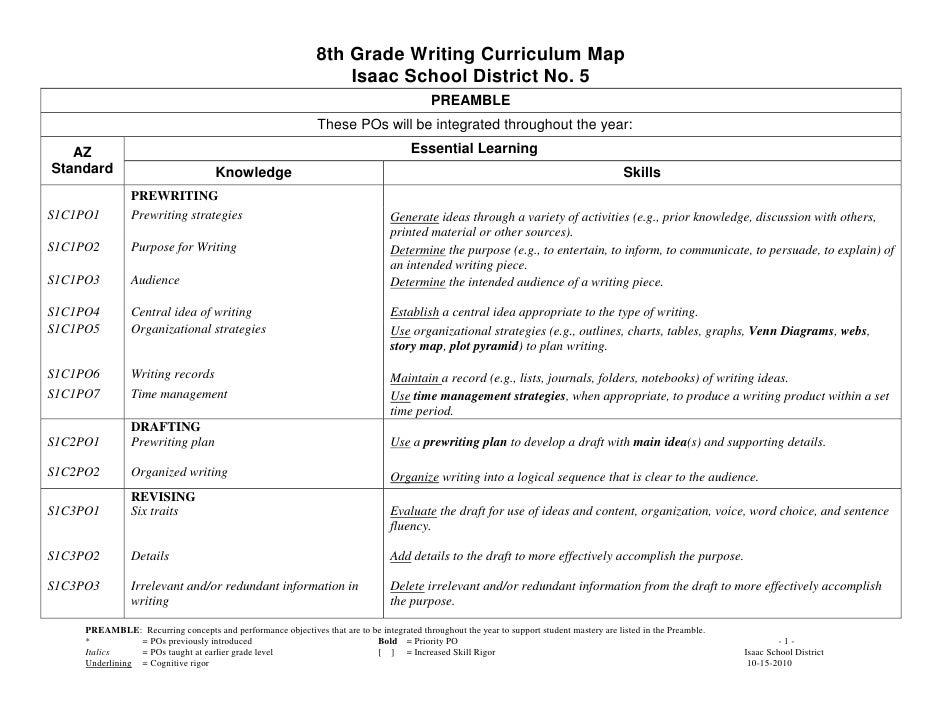 8 Descriptive Essay Examples & Samples