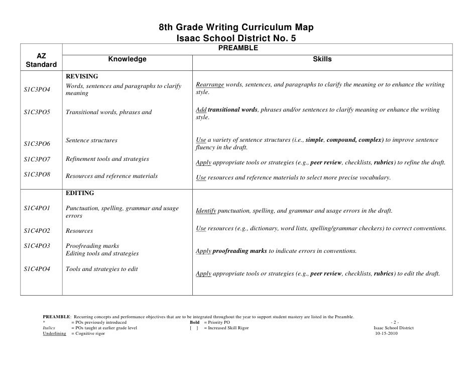 Essay On Global Warming Climate Change