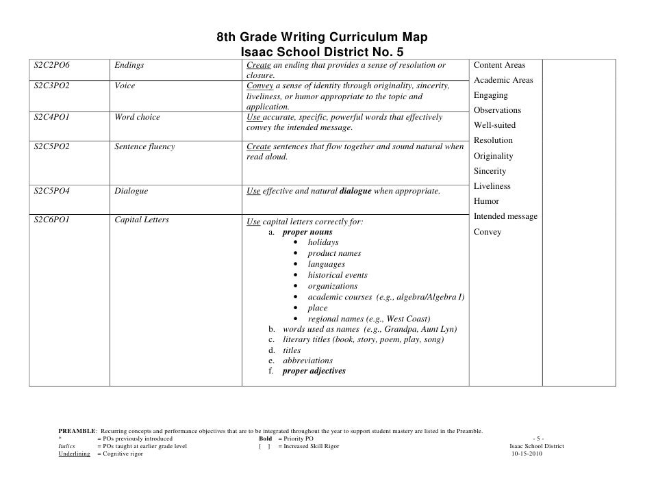 8th grade curriculum essay Our 9th grade homeschool curriculum for 2013-2014 a complete list of subjects and curriculum choices for 3rd grade come see what we're up to.