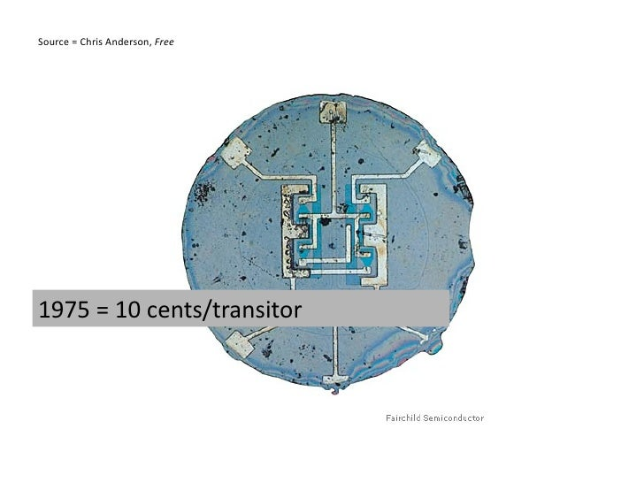 Source=ChrisAnderson,Free     2009=$300for2billiontransistors
