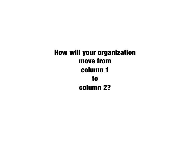 #4 – Collaboration without governance a        recipe for disaster.