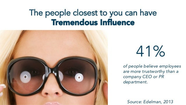The people closest to you can have Tremendous Influence RESOURCES 41% of people believe employees are more trustworthy than...