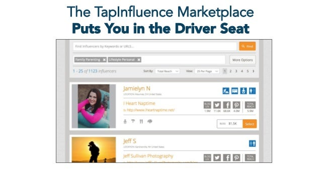 The TapInfluence Marketplace Puts You in the Driver Seat