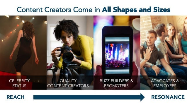 REACH  RESONANCE Content Creators Come in All Shapes and Sizes CELEBRITY STATUS QUALITY CONTENT CREATORS BUZZ BUILDERS & P...