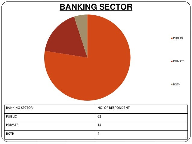 Difference between Public Sector Bank and Private Sector Bank