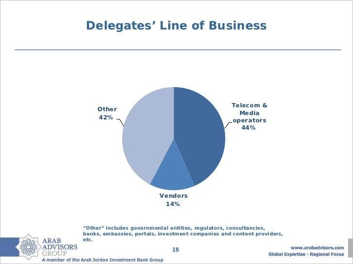 Delegates' Line of Business                                                   Telecom &     Other                         ...