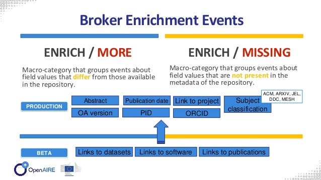Broker Enrichment Events Macro-category that groups events about field values that differ from those available in the repo...
