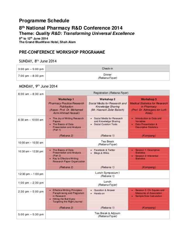 PRE-CONFERENCE WORKSHOP PROGRAMME SUNDAY, 8th June 2014 3:00 pm – 5:00 pm Check-in 7:00 pm – 8:30 pm Dinner (Rebana Foyer)...