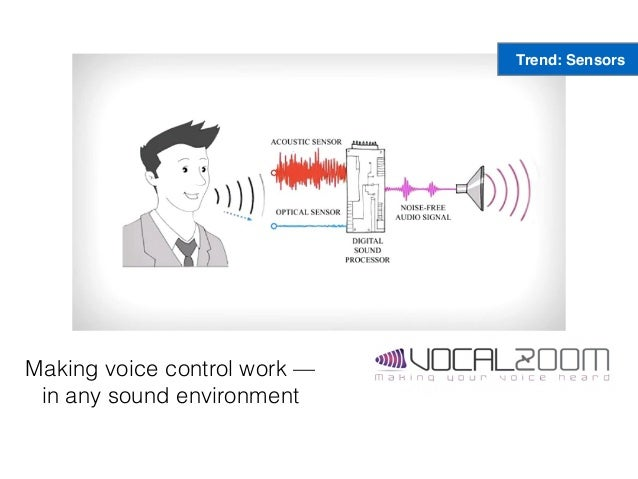 Making voice control work — in any sound environment Trend: Sensors