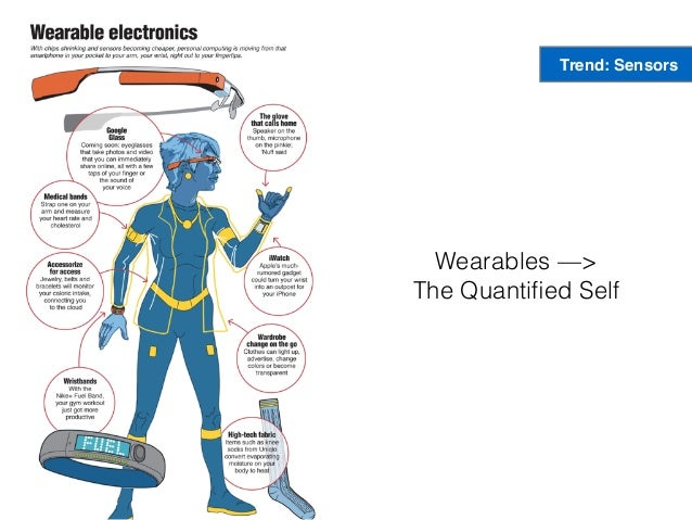 Wearables —> The Quantified Self Trend: Sensors