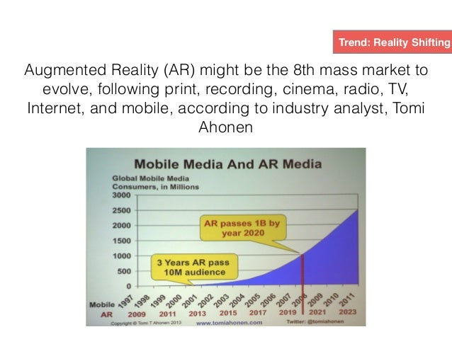 AR mobile apps have already gained traction in travel/tourism, healthcare, education, manufacturing, commerce, and enterta...