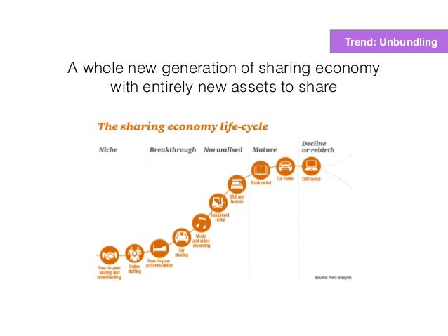 Sharing economy is multigenerational Trend: Unbundling