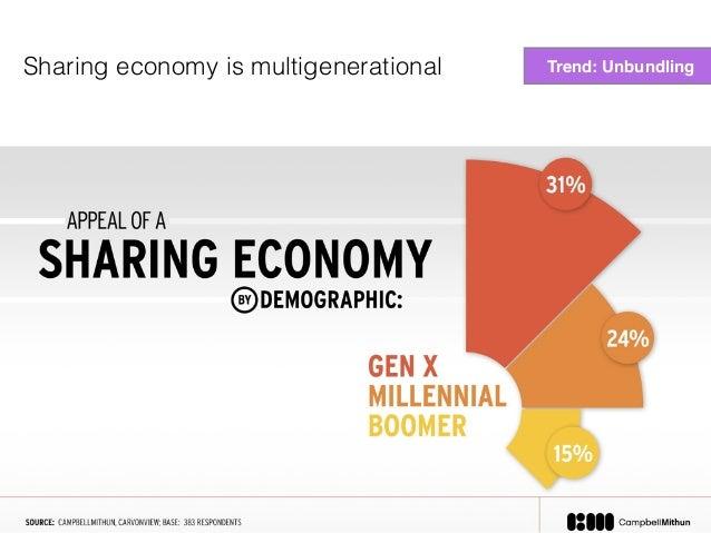 Trend: Unbundling