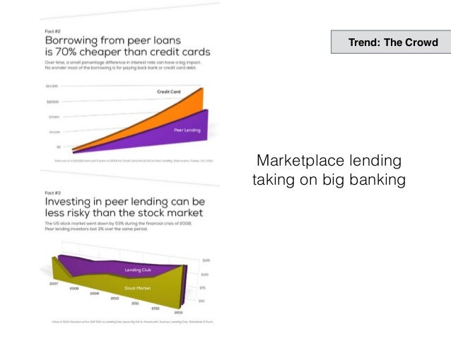 Crowdfinance is changing the way capital flows to people and opportunities Trend: The Crowd