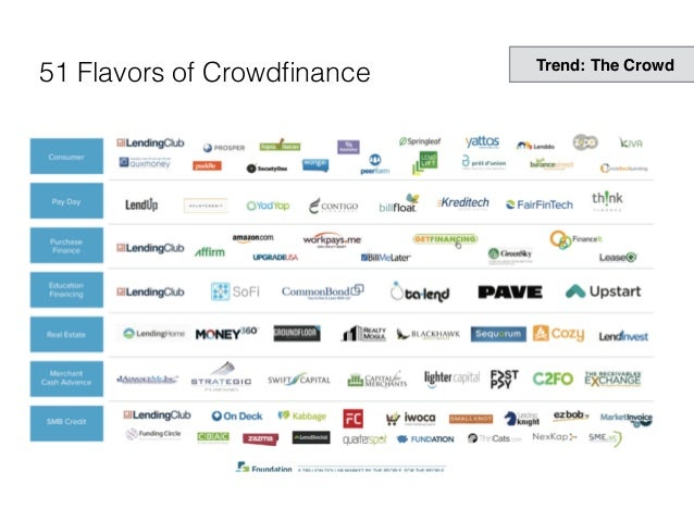 OurCrowd, AngelList, CircleUp lead the equity crowdfunding pack OurCrowd invested in ReWalk Robotics (RWLK), industry's fir...