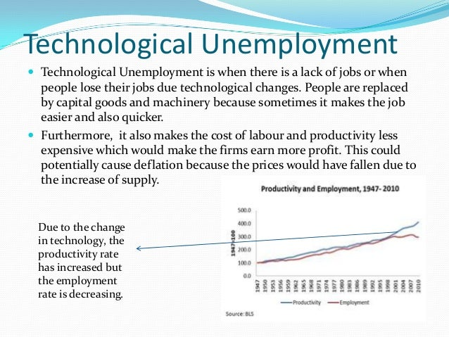 types unemployment essay Advertisements: nine important types of unemployment found in modern societies are : 1voluntary unemployment, 2 frictional unemployment, 3.