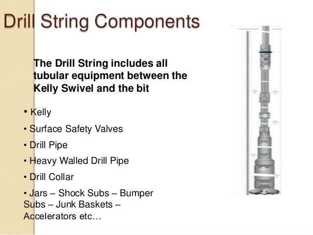 drill press wiring diagram drill string subs diagram