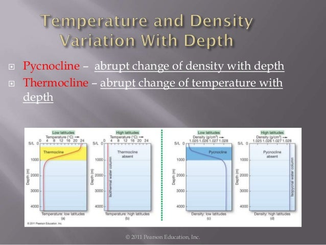    Pycnocline – abrupt change of density with depth   Thermocline – abrupt change of temperature with    depth          ...