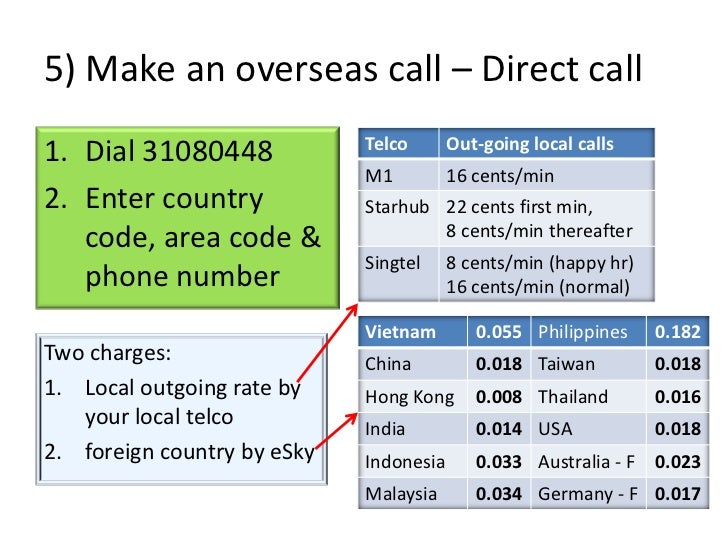 Ways To Reduce Phone Bill - Phone code for usa