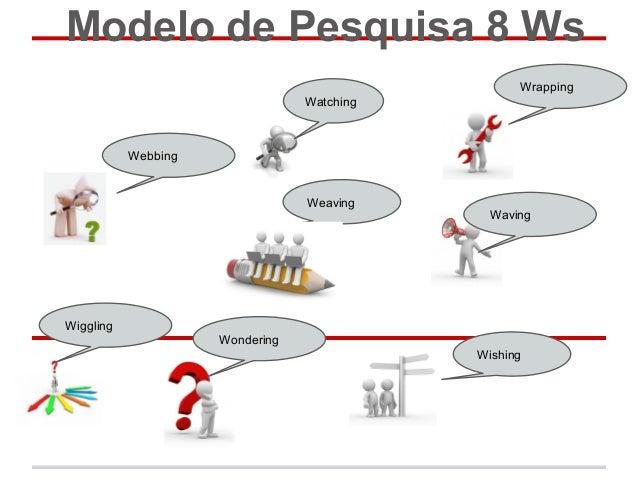 Modelo de Pesquisa 8 WsWatchingWonderingWebbingWigglingWrappingWavingWeavingWishing