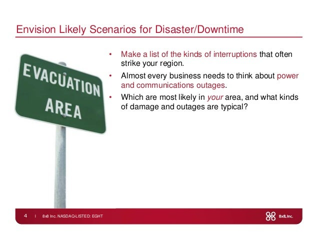 l 8x8 Inc. NASDAQ-LISTED: EGHT4Envision Likely Scenarios for Disaster/Downtime• Make a list of the kinds of interruptions ...
