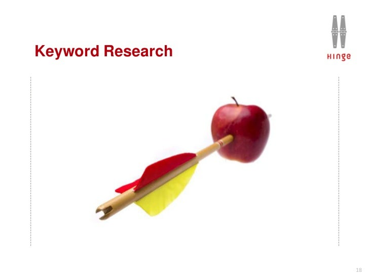 A Simple Process for Choosing Good Keywords     High Volume   (many searches/month) Low Competition                    Ide...