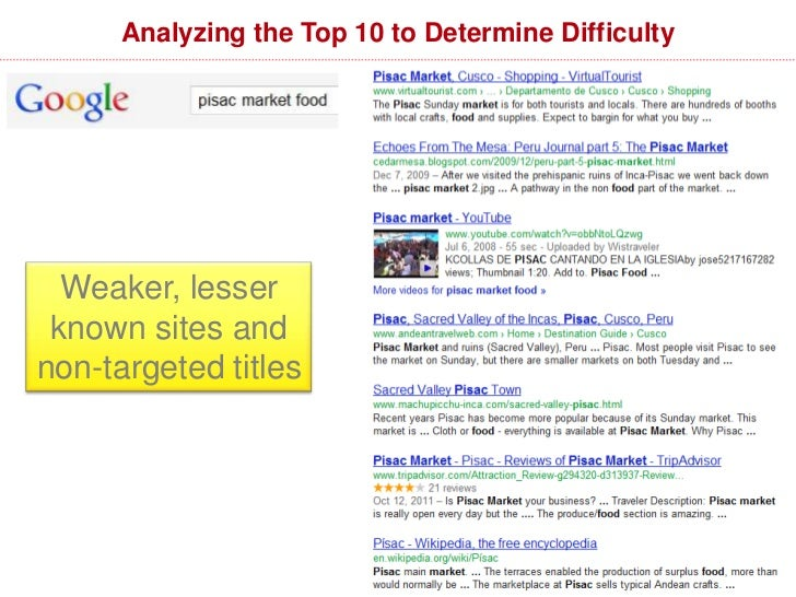Keyword Difficulty ToolI use SEOmoz tool to drill down on difficulty: http://pro.seomoz.org/tools/keyword-difficulty/
