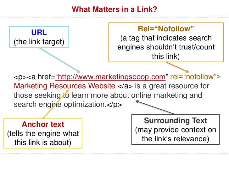 Manual Link BuildingTactics like discovering the links of competitors, getting listed in directories, resource lists,submi...