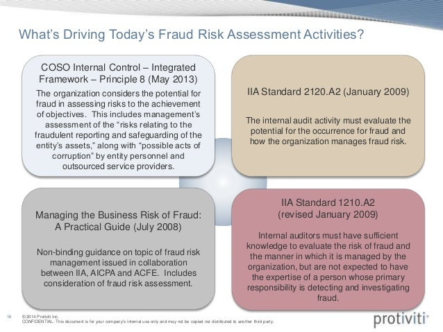 coso fraud risk management guide pdf