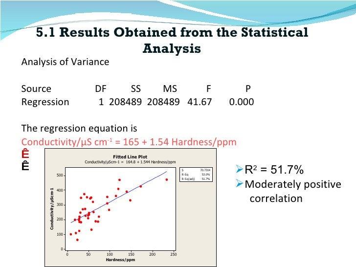 5.1 Results Obtained from the Statistical Analysis <ul><li>Analysis of Variance </li></ul><ul><li> </li></ul><ul><li>Sour...
