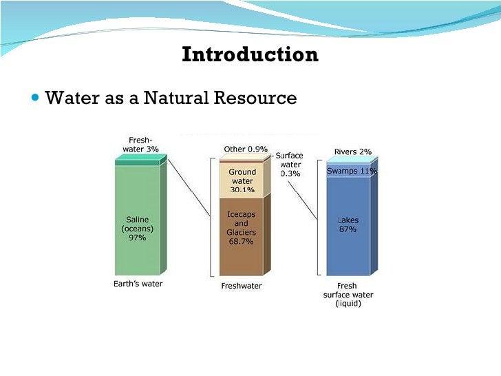 Introduction <ul><ul><li>Water as a Natural Resource </li></ul></ul>