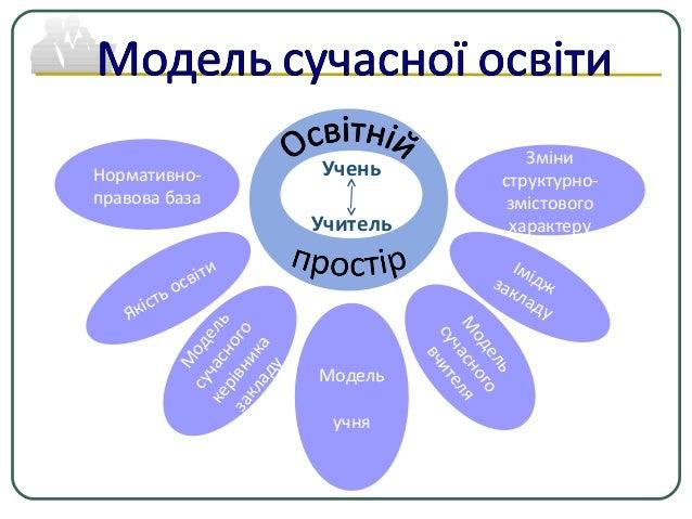 тема 9. особливості організації інклюзивного навчання
