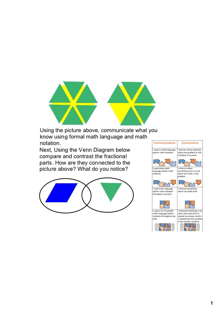 Using the picture above, communicate what you know using formal math language and math notation.Next, Using the Venn Diagr...